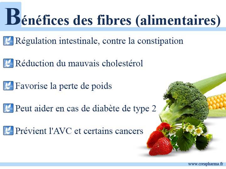 La consommation de fibres aide à bien vieillir