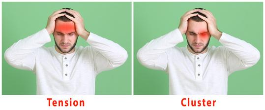 Mal de tête : causes, symptômes & traitements | Creapharma