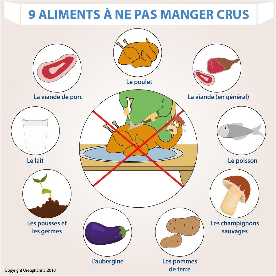 9 aliments à ne pas manger crus