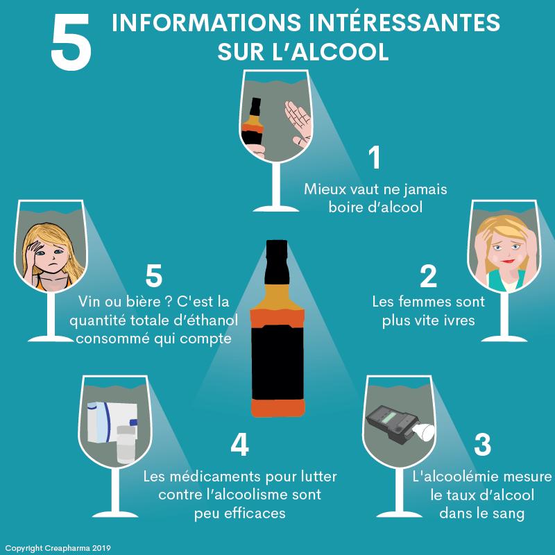 Comment manger et boire (alcool) modérément pendant les fêtes ?