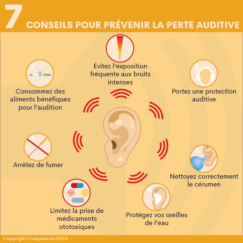 7 conseils pour prévenir la perte auditive