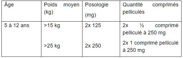 Cefuroxim-Acino