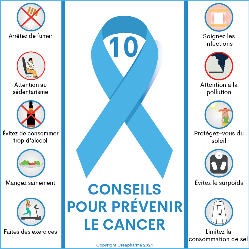 10 conseils pour prévenir le cancer