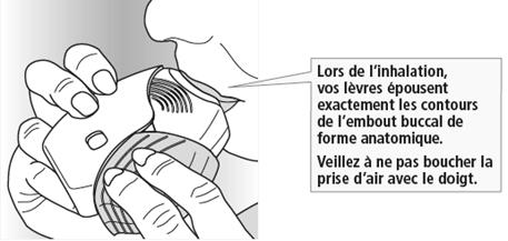 Arnuity Ellipta (Poudre à inhaler en doses unitaires)