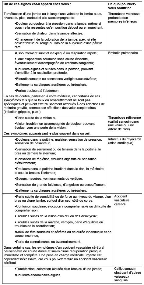 tableau-caillot-sanguin-v2-01