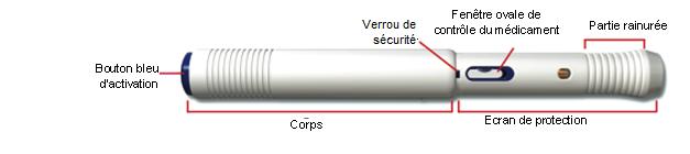 Avonex-Pen