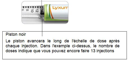 Lyxumia 1
