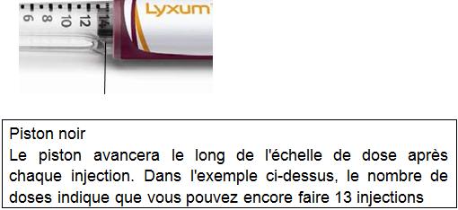 Lyxumia 28