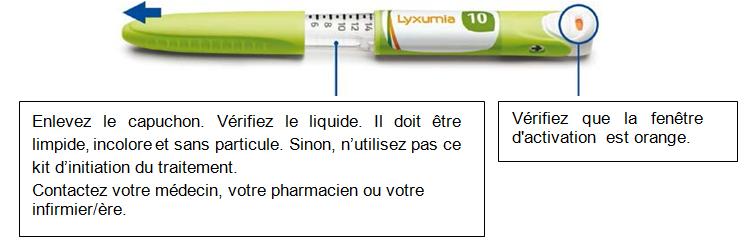 Lyxumia 6
