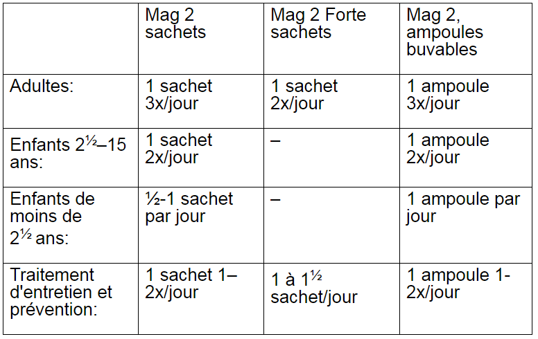 Mag 2 forte