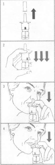 Miacalcic® spray nasal