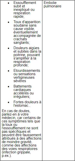 Ologynelle® tableau 2