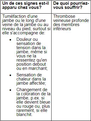 Ologynelle®tableau 1