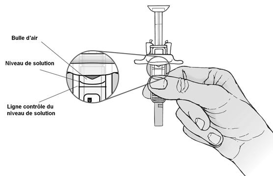 Préparation de l'injection