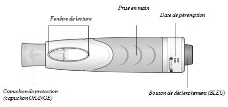 Orencia®, solution pour injection sous-cutanée (stylo pré-rempli) image 2