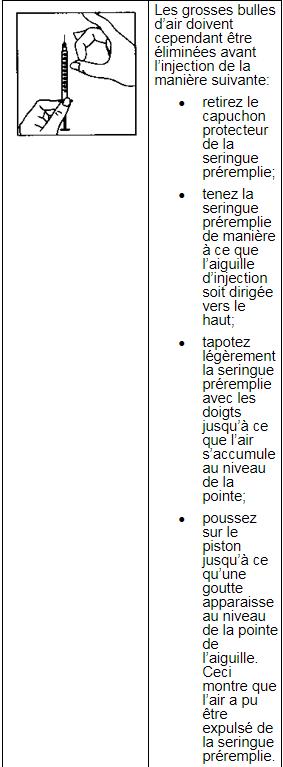 Ovitrelle® tableau 1