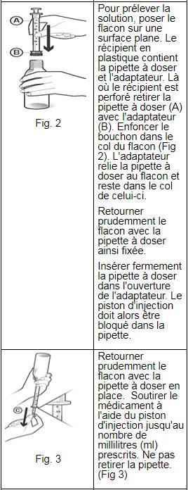 Palexia® 20 mg,ml solution tableau 2