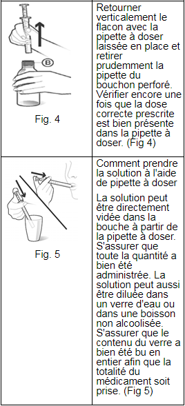 Palexia® 20 mg,ml solution tableau 3