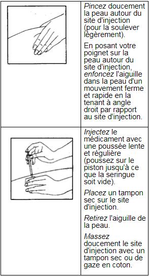 Rebif®-tableau-2
