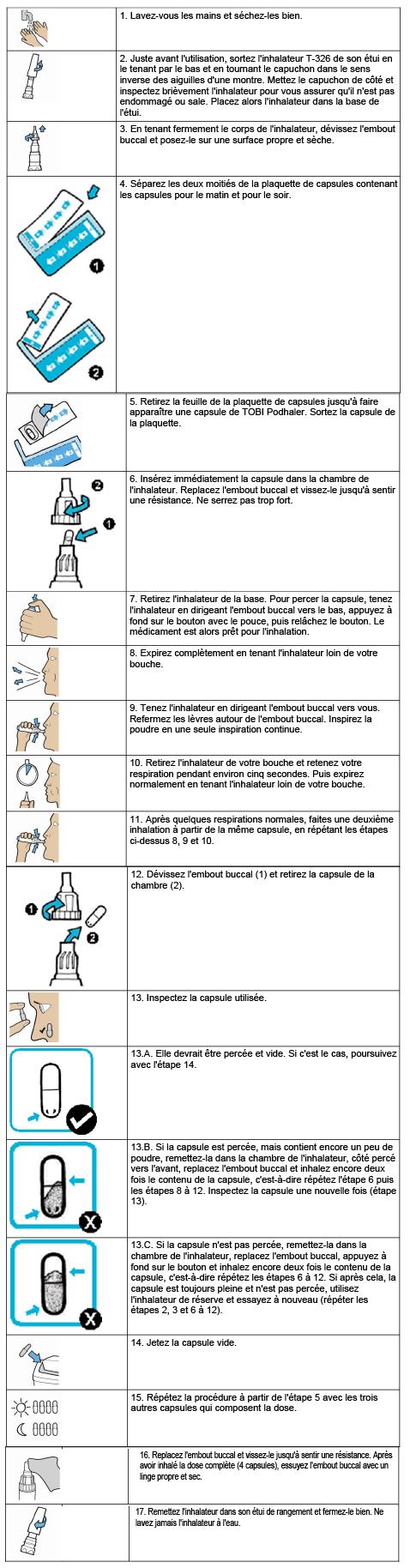 tab 3-01